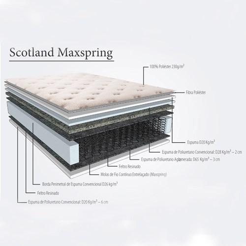 Conjunto Box Casal Herval 158x198 - Scotland Maxspring